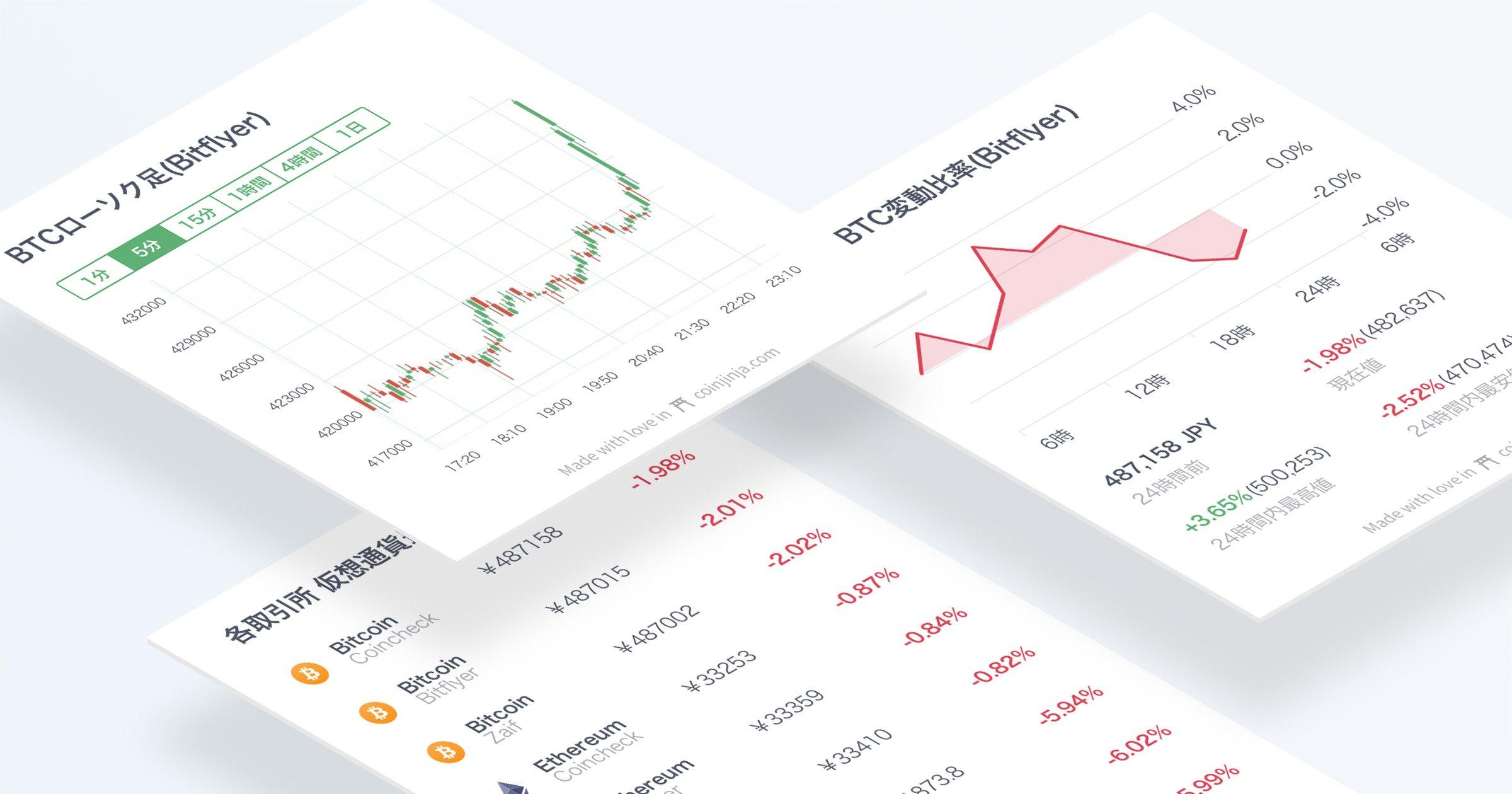仮想通貨リアルタイムチャート